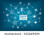deep learning infographic as... | Shutterstock .eps vector #422669434