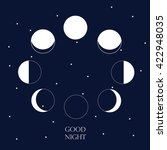 Moon Phases On Starry...