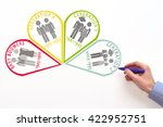 marketing generations.... | Shutterstock . vector #422952751