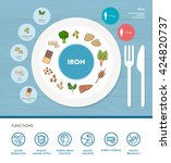 iron mineral nutrition... | Shutterstock .eps vector #424820737