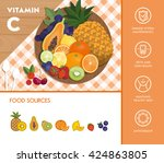 vitamin c food sources and... | Shutterstock .eps vector #424863805