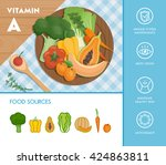 vitamin a food sources and... | Shutterstock .eps vector #424863811