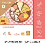 vitamin d food sources and... | Shutterstock .eps vector #424863835