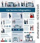 infographics poster presenting... | Shutterstock .eps vector #425122165
