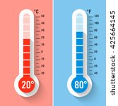 Celsius And Fahrenheit...