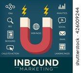 inbound marketing magnet...   Shutterstock .eps vector #426009244