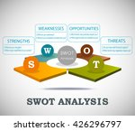 swot analysis 3d template with... | Shutterstock .eps vector #426296797