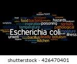 escherichia coli  word cloud... | Shutterstock . vector #426470401