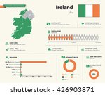 infographics of ireland | Shutterstock .eps vector #426903871