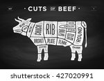 cut of meat set. poster butcher ... | Shutterstock . vector #427020991