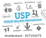 usp. chart with keywords and... | Shutterstock .eps vector #427154275