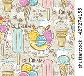 Background With  Ice Cream....
