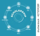 scholarship icon set on blue...   Shutterstock .eps vector #427359289
