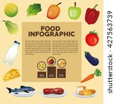 food design. infographic icon.... | Shutterstock .eps vector #427563739