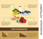 food design. infographic icon.... | Shutterstock .eps vector #427563847
