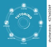 tutoring icon set on blue...   Shutterstock .eps vector #427660369