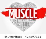 muscle heart word cloud ...