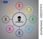 drug skull vector icon | Shutterstock .eps vector #428107471