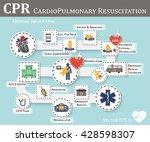 cpr   cardiopulmonary... | Shutterstock .eps vector #428598307