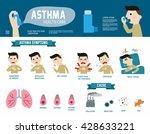 asthma disease vector... | Shutterstock .eps vector #428633221
