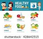 set of vitamins and minerals... | Shutterstock .eps vector #428642515