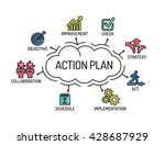 action plan. chart with... | Shutterstock .eps vector #428687929