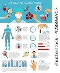 flat nanotechnology infographic ... | Shutterstock .eps vector #428866957