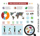 epidemic  viral diseases  virus ...   Shutterstock .eps vector #428925967