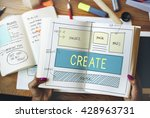 create innovation imagination...