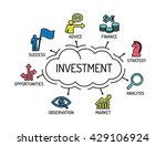 investment. chart with keywords ... | Shutterstock .eps vector #429106924