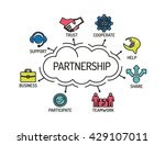 partnership. chart with... | Shutterstock .eps vector #429107011