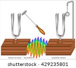 tuning forks in sympathy   as... | Shutterstock .eps vector #429235801