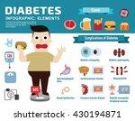 diabetic disease infographic... | Shutterstock .eps vector #430194871