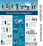 factory workers infographics... | Shutterstock .eps vector #430476235