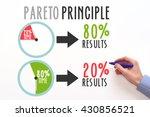 Stock photo pareto principle or law of the vital few rule factor sparsity 430856521