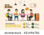 info graphic business meeting.... | Shutterstock .eps vector #431496781