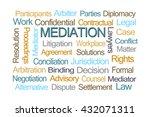 mediation word cloud on white... | Shutterstock . vector #432071311