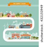 products supply chain from... | Shutterstock .eps vector #432153949