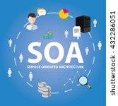 soa service oriented... | Shutterstock .eps vector #432286051