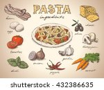 pasta with ingredients free...