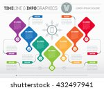 infographic of purchase funnel. ... | Shutterstock .eps vector #432497941