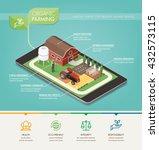 organic farming principles ... | Shutterstock .eps vector #432573115