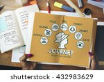 journey adventure travel... | Shutterstock . vector #432983629