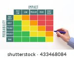 probability and impact matrix | Shutterstock . vector #433468084