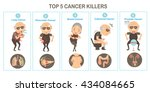 top 5 cancers killers and organ ... | Shutterstock .eps vector #434084665