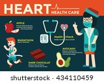 heart health care infographic