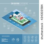 car buying experience marketing ... | Shutterstock .eps vector #434303584