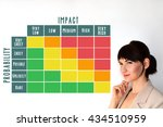 probability and impact matrix | Shutterstock . vector #434510959