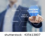 Concept About Machine Learning...