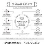 mindmap infographic design... | Shutterstock . vector #435792319